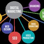platform pemasaran online