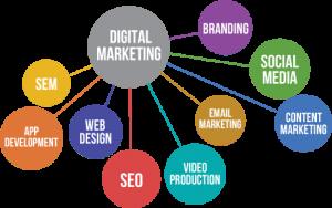 platform-pemasaran-online